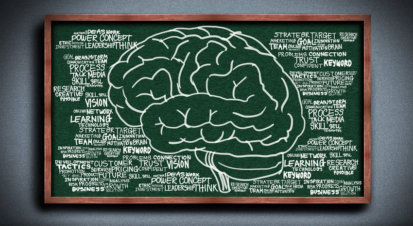 ABC Aprendizagem - Neuropsicologia